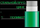 Zn_prut2