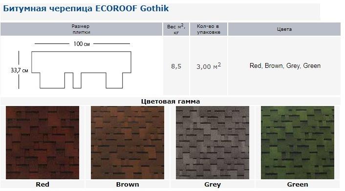 EcoRoof Gothik