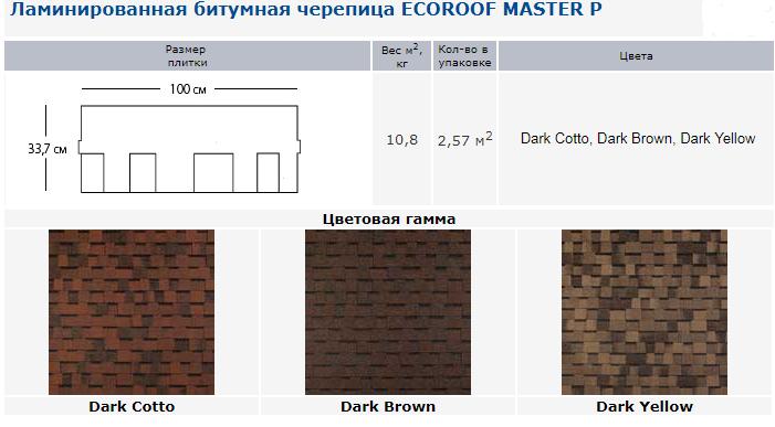 Master Premium