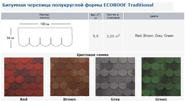 EcoRoof Traditional